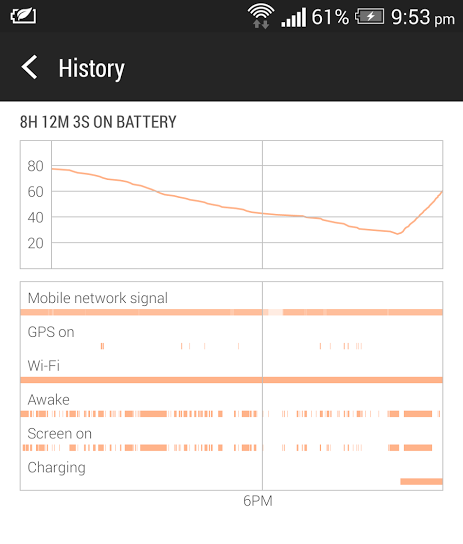 HTC-One-M8-battery-life