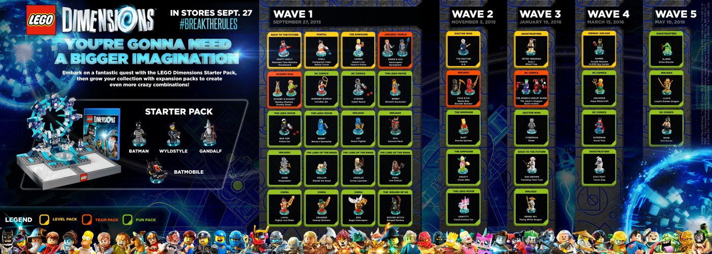 LEGO-Dimensions-Waves