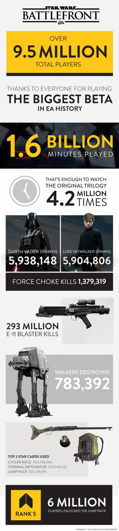 SWB beta infographic