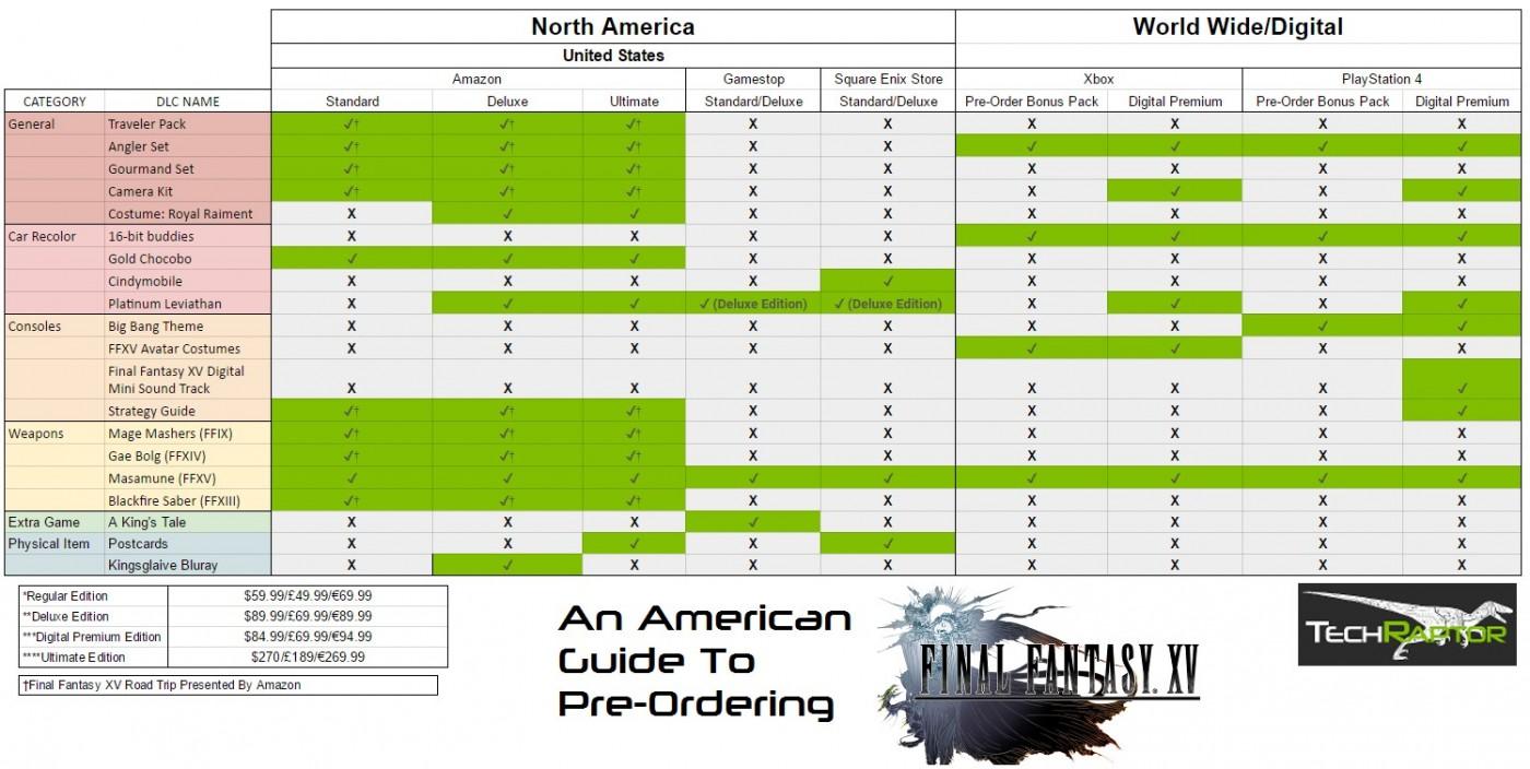 final-fantasy-xv-preorder-guide-north-america