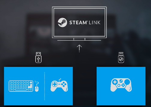 Steam Link App Gets Apple Ban | Geek Culture