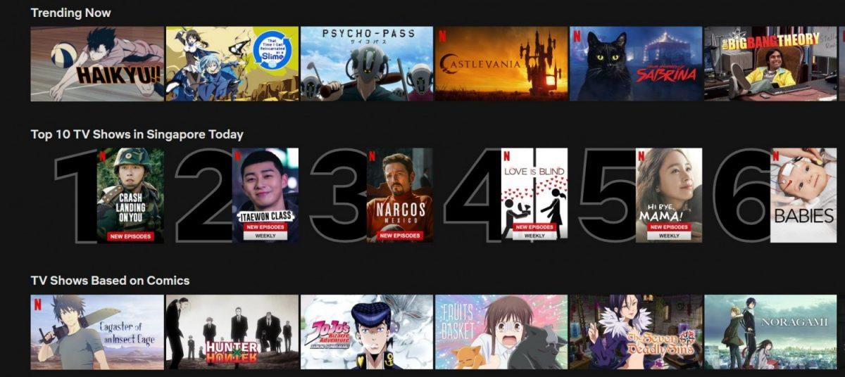 Netflix Top 10