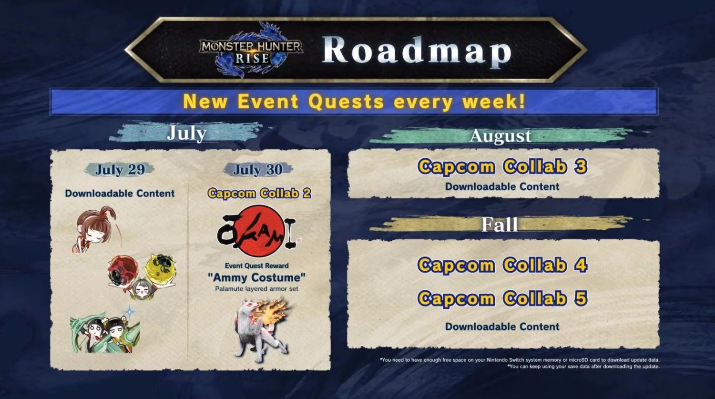 Monster Hunter Rise roadmap including Okami content